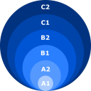 CEFR_Levels1